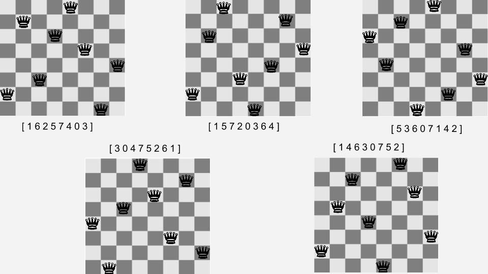 Solving 8 Queens Using Genetic Algorithms